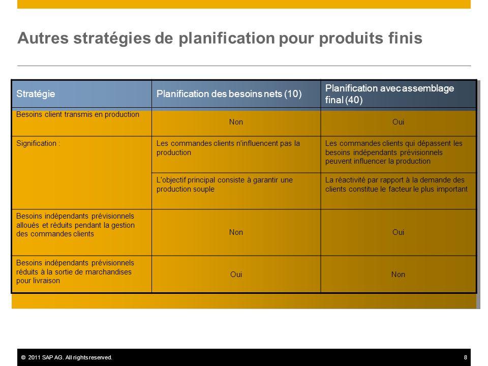 ©2011 SAP AG. All rights reserved.8 Autres stratégies de planification pour produits finis StratégiePlanification des besoins nets (10) Planification