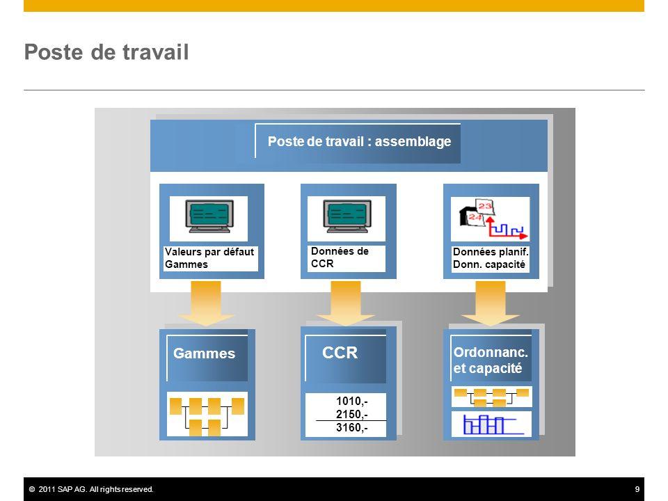 ©2011 SAP AG. All rights reserved.9 Poste de travail Poste de travail : assemblage Gammes CCR Ordonnanc. et capacité 1010,- 2150,- 3160,- Valeurs par