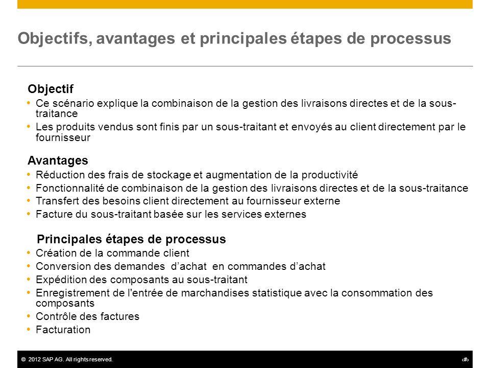 ©2012 SAP AG. All rights reserved.# Objectifs, avantages et principales étapes de processus Objectif Ce scénario explique la combinaison de la gestion