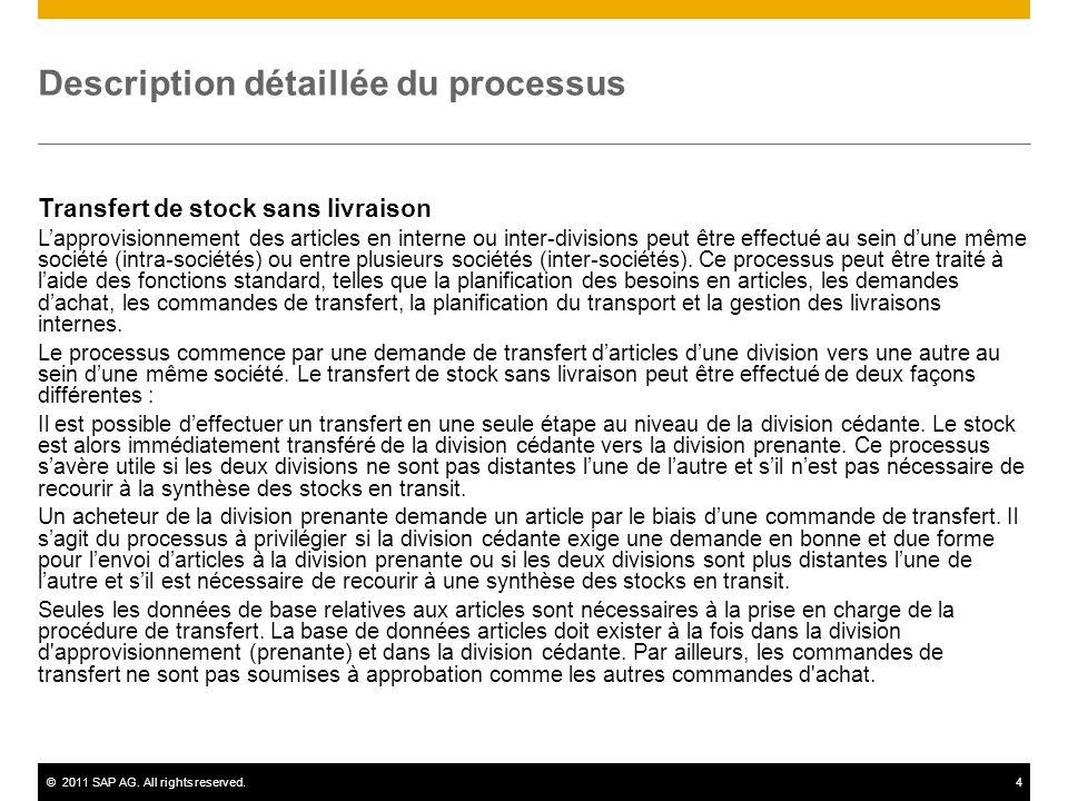 ©2011 SAP AG. All rights reserved.4 Description détaillée du processus Transfert de stock sans livraison Lapprovisionnement des articles en interne ou