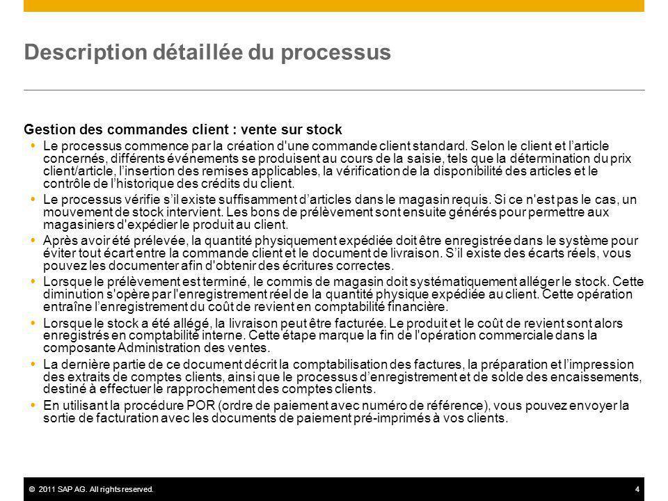 ©2011 SAP AG. All rights reserved.4 Description détaillée du processus Gestion des commandes client : vente sur stock Le processus commence par la cré