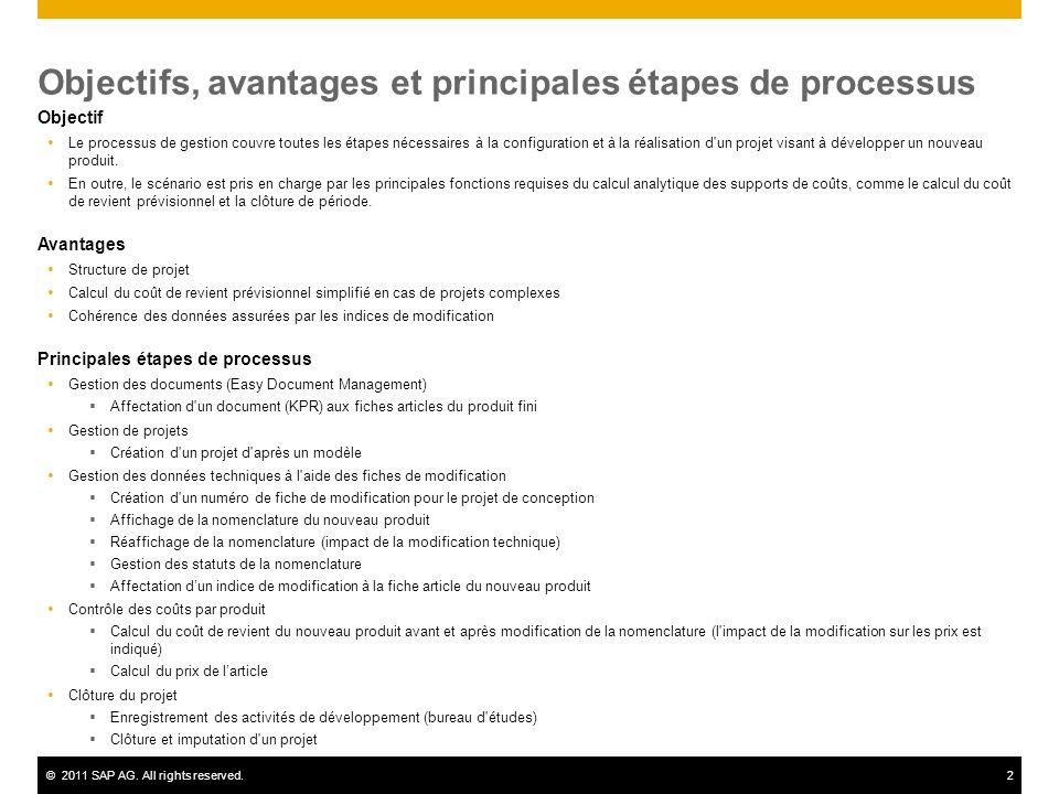 ©2011 SAP AG. All rights reserved.2 Objectifs, avantages et principales étapes de processus Objectif Le processus de gestion couvre toutes les étapes