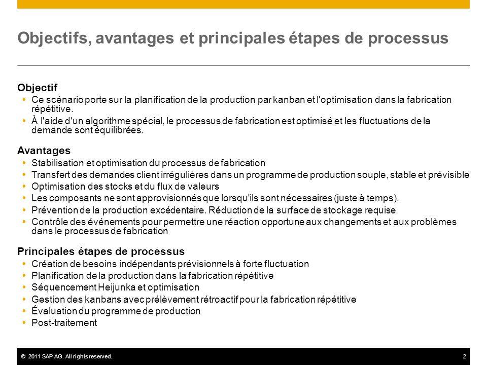 ©2011 SAP AG. All rights reserved.2 Objectifs, avantages et principales étapes de processus Objectif Ce scénario porte sur la planification de la prod