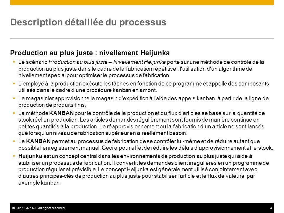 ©2011 SAP AG. All rights reserved.4 Description détaillée du processus Production au plus juste : nivellement Heijunka Le scénario Production au plus