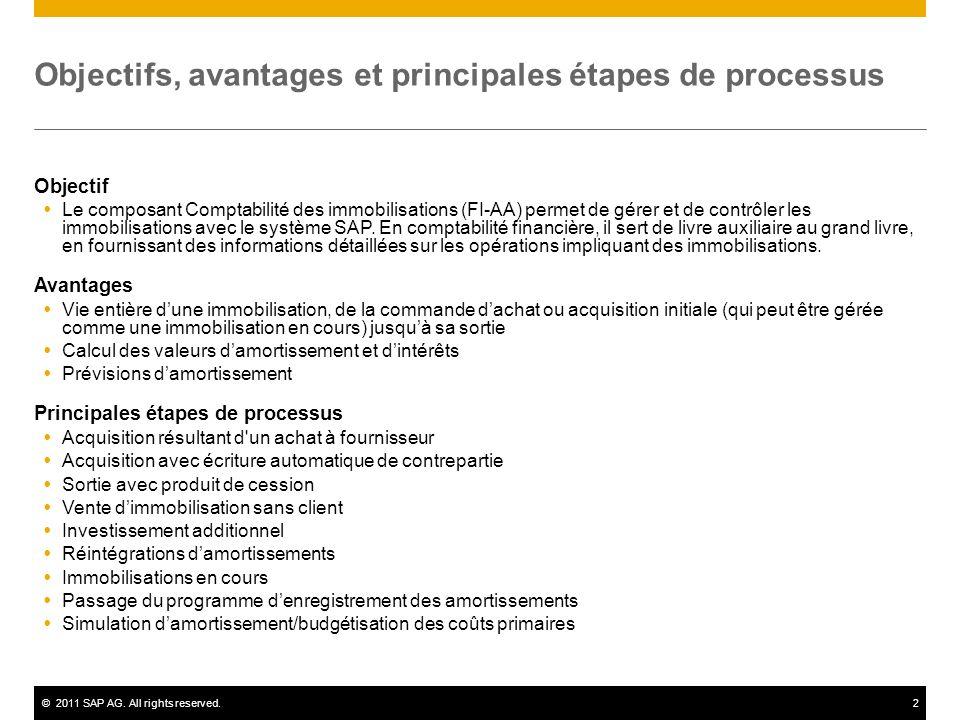 ©2011 SAP AG. All rights reserved.2 Objectifs, avantages et principales étapes de processus Objectif Le composant Comptabilité des immobilisations (FI