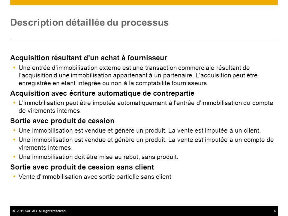 ©2011 SAP AG. All rights reserved.4 Description détaillée du processus Acquisition résultant d'un achat à fournisseur Une entrée dimmobilisation exter