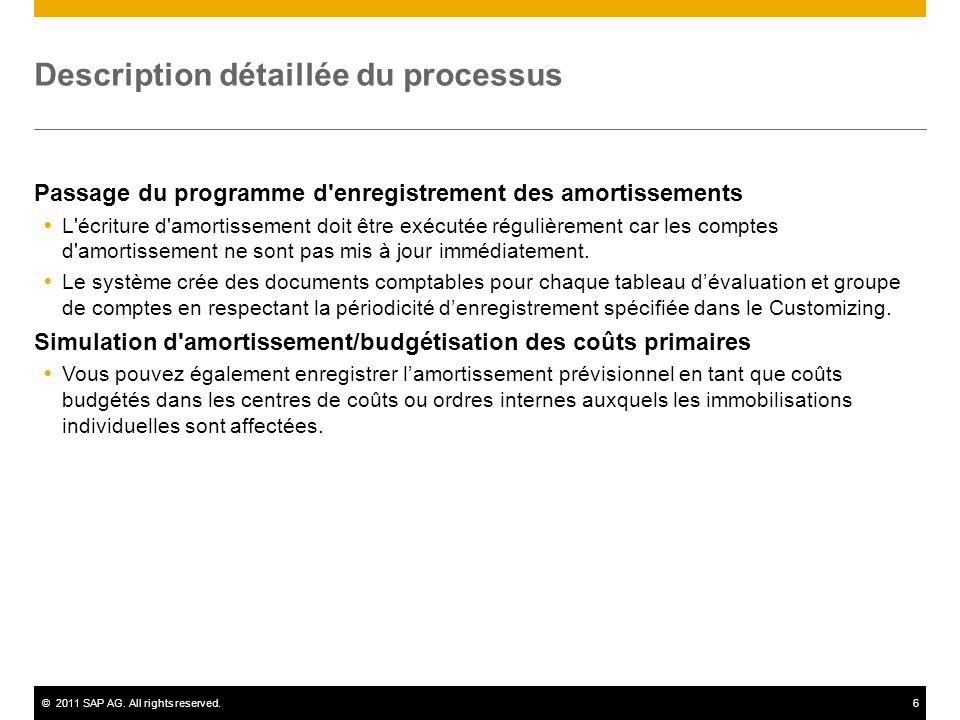 ©2011 SAP AG. All rights reserved.6 Description détaillée du processus Passage du programme d'enregistrement des amortissements L'écriture d'amortisse