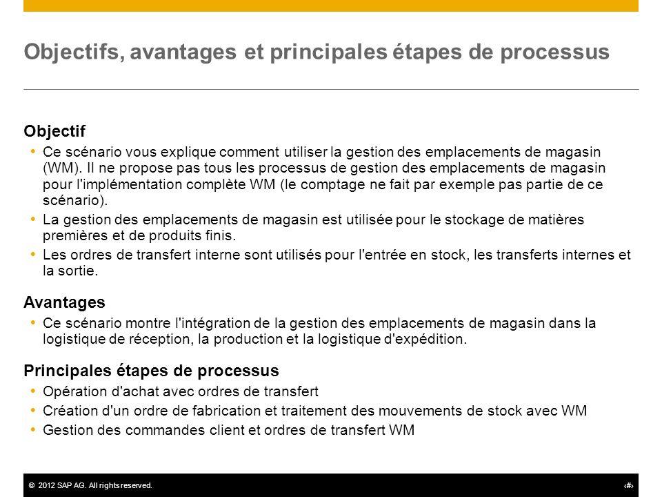 ©2012 SAP AG. All rights reserved.# Objectifs, avantages et principales étapes de processus Objectif Ce scénario vous explique comment utiliser la ges