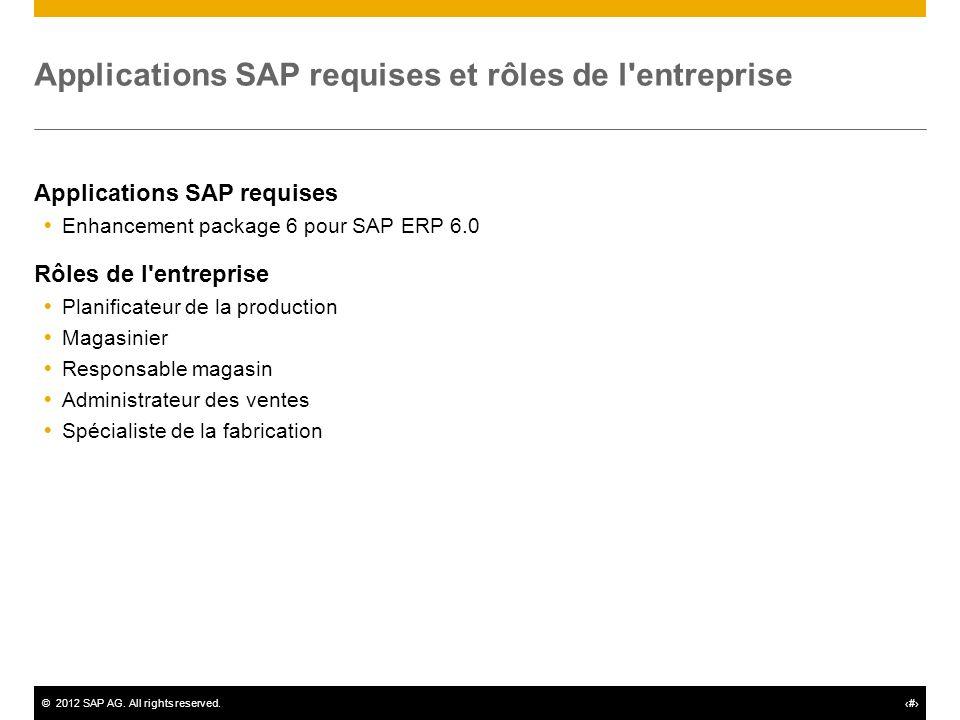 ©2012 SAP AG. All rights reserved.# Applications SAP requises et rôles de l'entreprise Applications SAP requises Enhancement package 6 pour SAP ERP 6.