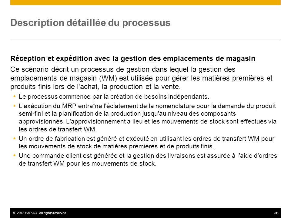 ©2012 SAP AG. All rights reserved.# Description détaillée du processus Réception et expédition avec la gestion des emplacements de magasin Ce scénario
