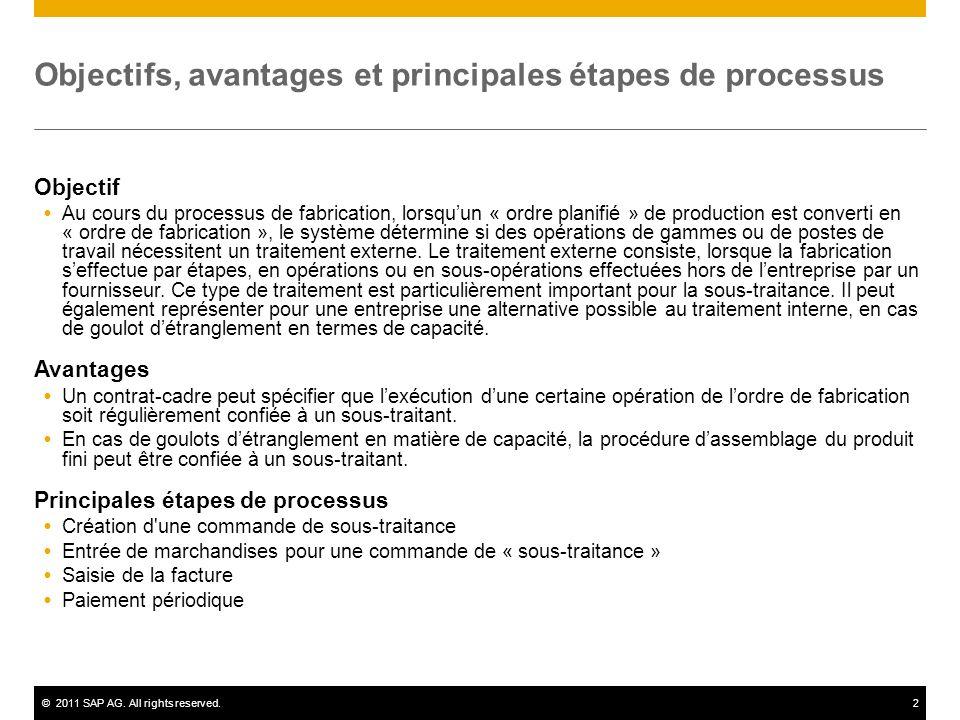 ©2011 SAP AG. All rights reserved.2 Objectifs, avantages et principales étapes de processus Objectif Au cours du processus de fabrication, lorsquun «