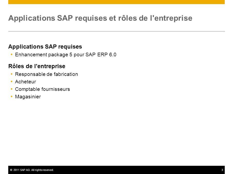 ©2011 SAP AG. All rights reserved.3 Applications SAP requises et rôles de l'entreprise Applications SAP requises Enhancement package 5 pour SAP ERP 6.
