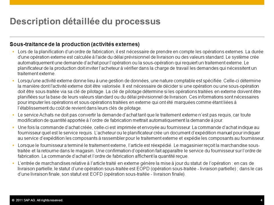 ©2011 SAP AG. All rights reserved.4 Description détaillée du processus Sous-traitance de la production (activités externes) Lors de la planification d