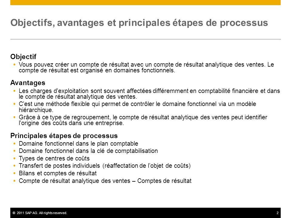 ©2011 SAP AG. All rights reserved.2 Objectifs, avantages et principales étapes de processus Objectif Vous pouvez créer un compte de résultat avec un c
