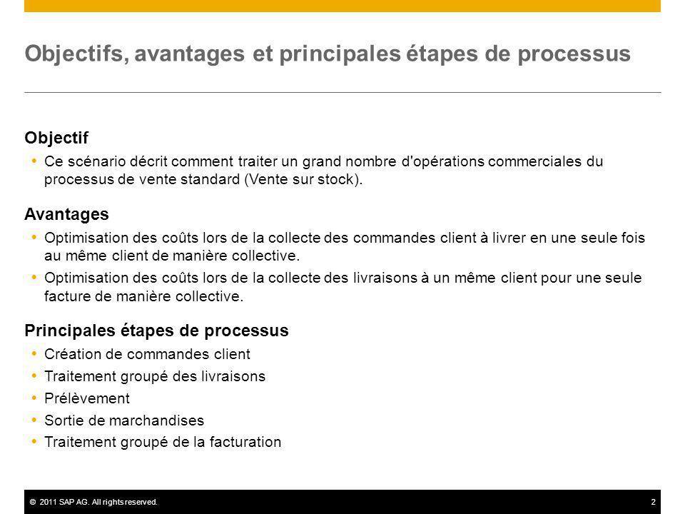 ©2011 SAP AG. All rights reserved.2 Objectifs, avantages et principales étapes de processus Objectif Ce scénario décrit comment traiter un grand nombr