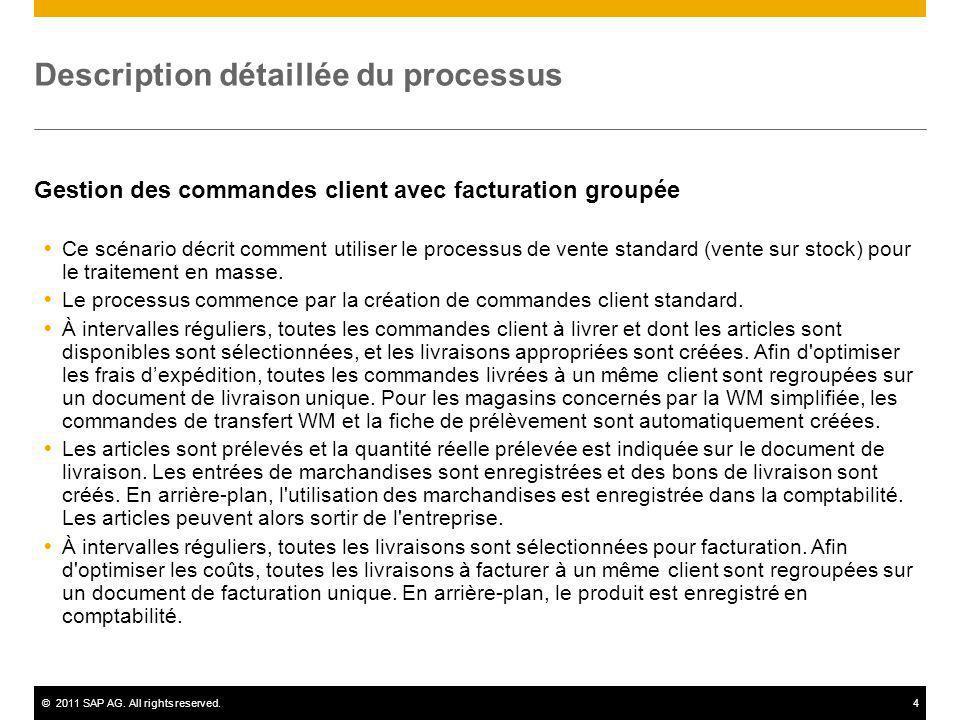 ©2011 SAP AG. All rights reserved.4 Description détaillée du processus Gestion des commandes client avec facturation groupée Ce scénario décrit commen