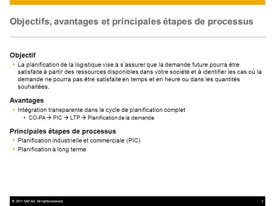 ©2011 SAP AG. All rights reserved.2 Objectifs, avantages et principales étapes de processus Objectif La planification de la logistique vise à sassurer