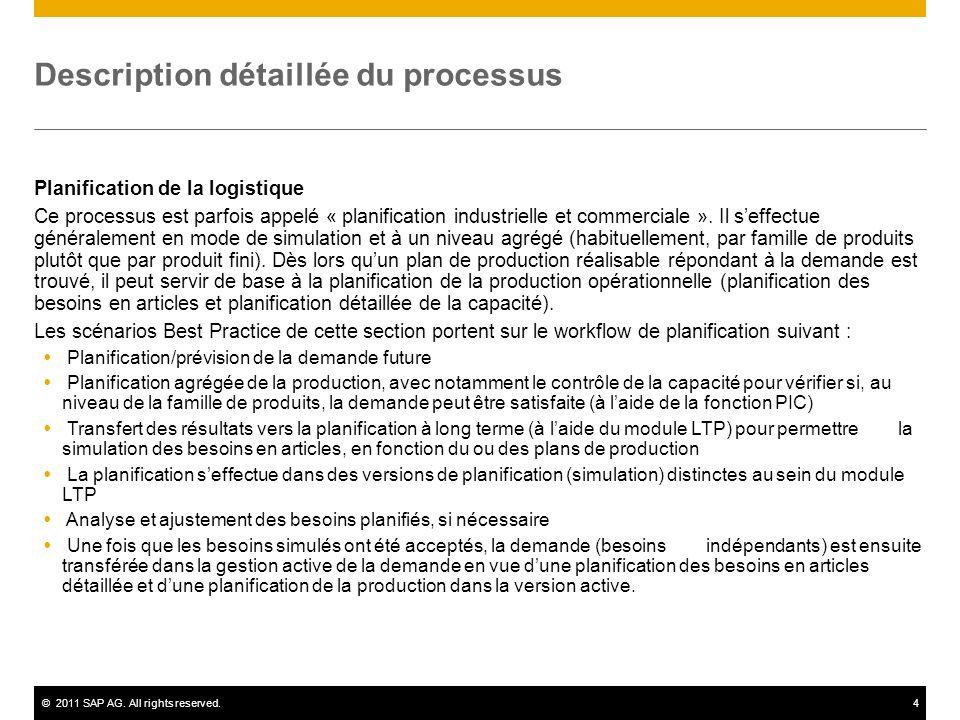 ©2011 SAP AG. All rights reserved.4 Description détaillée du processus Planification de la logistique Ce processus est parfois appelé « planification