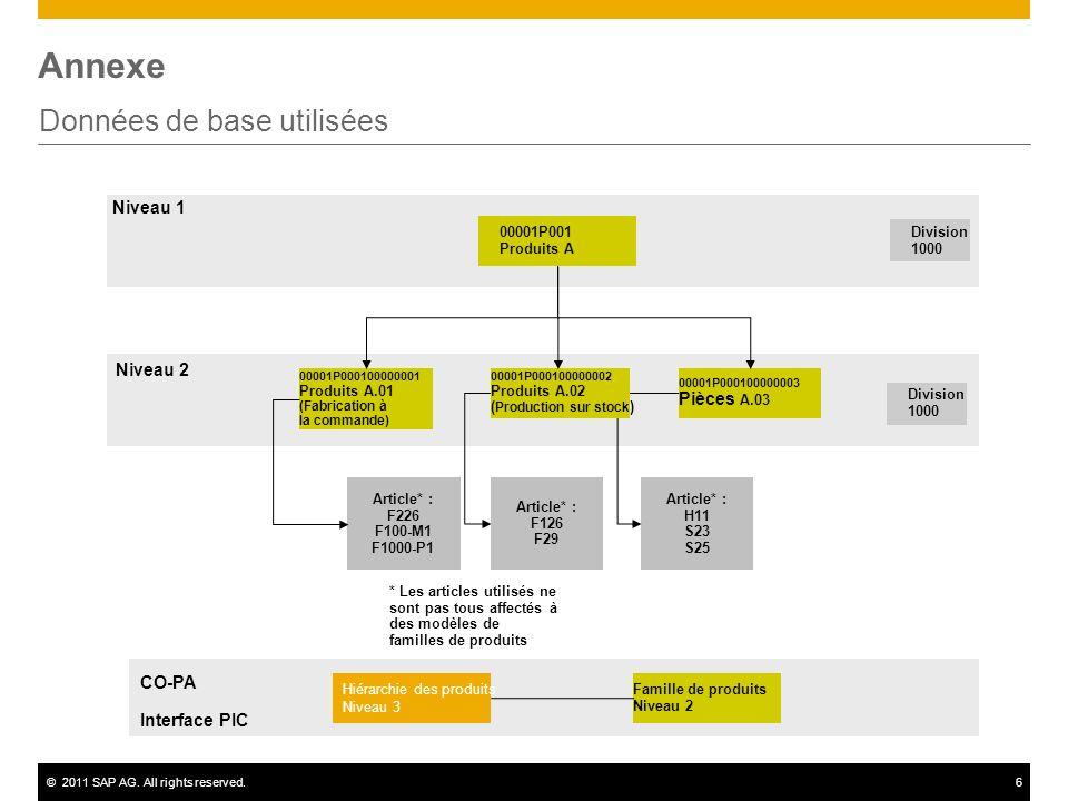 ©2011 SAP AG. All rights reserved.6 Annexe Données de base utilisées 00001P001 Produits A Division 1000 00001P000100000001 Produits A.01 (Fabrication