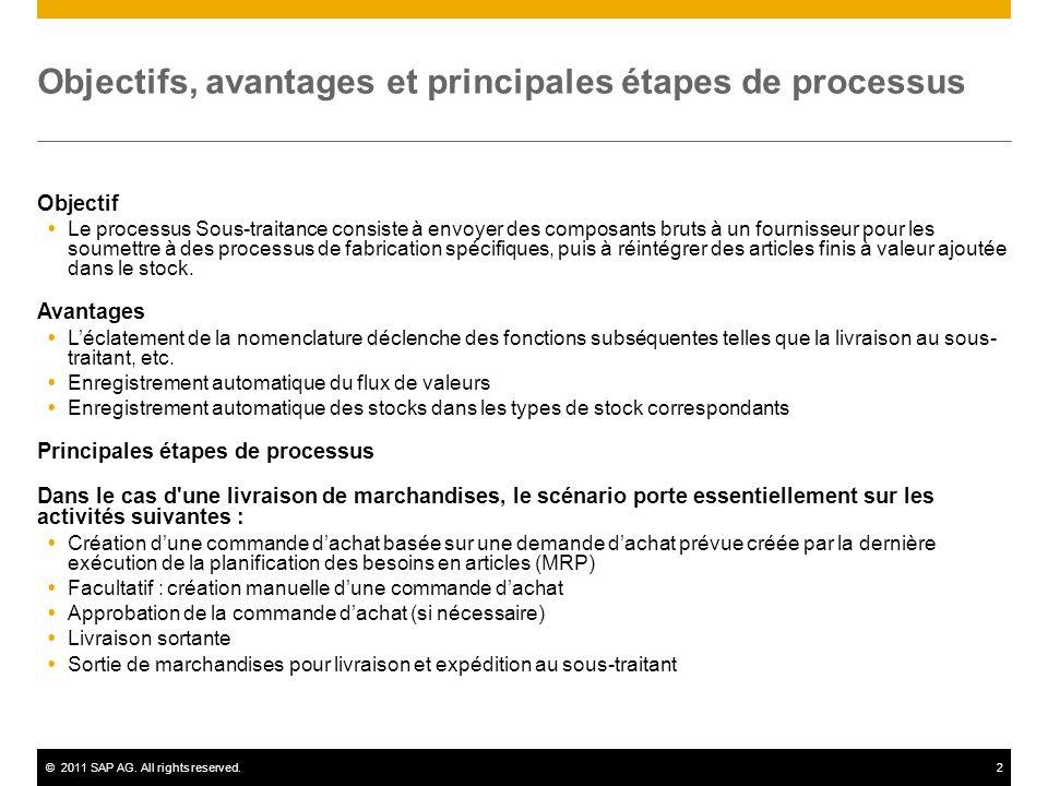 ©2011 SAP AG. All rights reserved.2 Objectifs, avantages et principales étapes de processus Objectif Le processus Sous-traitance consiste à envoyer de