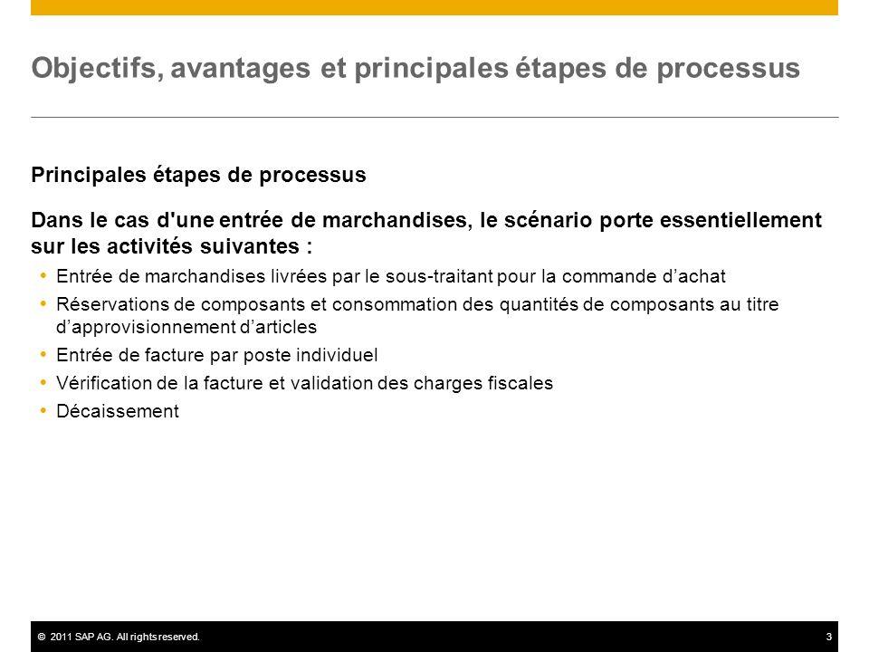 ©2011 SAP AG. All rights reserved.3 Objectifs, avantages et principales étapes de processus Principales étapes de processus Dans le cas d'une entrée d