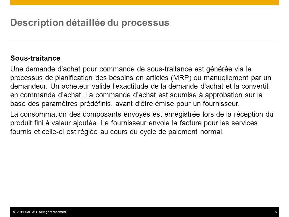 ©2011 SAP AG. All rights reserved.5 Description détaillée du processus Sous-traitance Une demande dachat pour commande de sous-traitance est générée v