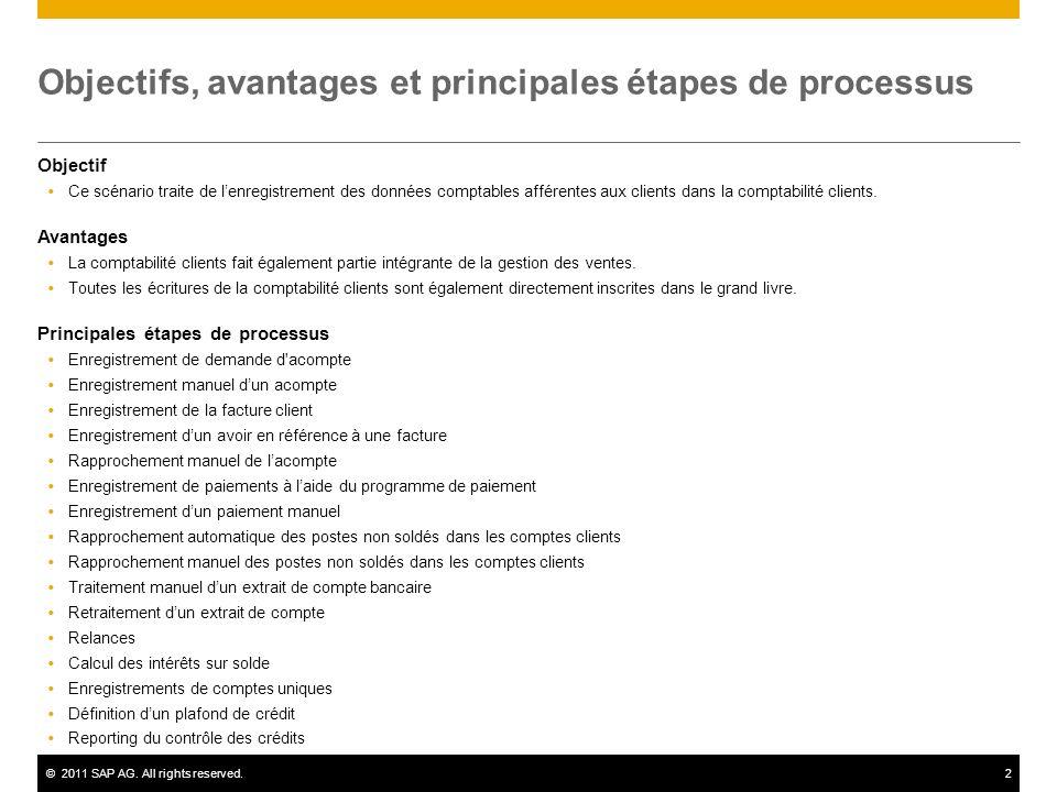 ©2011 SAP AG. All rights reserved.2 Objectifs, avantages et principales étapes de processus Objectif Ce scénario traite de lenregistrement des données