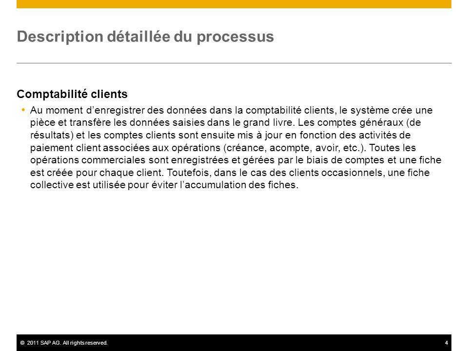 ©2011 SAP AG. All rights reserved.4 Description détaillée du processus Comptabilité clients Au moment denregistrer des données dans la comptabilité cl