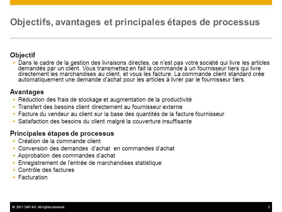 ©2011 SAP AG. All rights reserved.2 Objectifs, avantages et principales étapes de processus Objectif Dans le cadre de la gestion des livraisons direct
