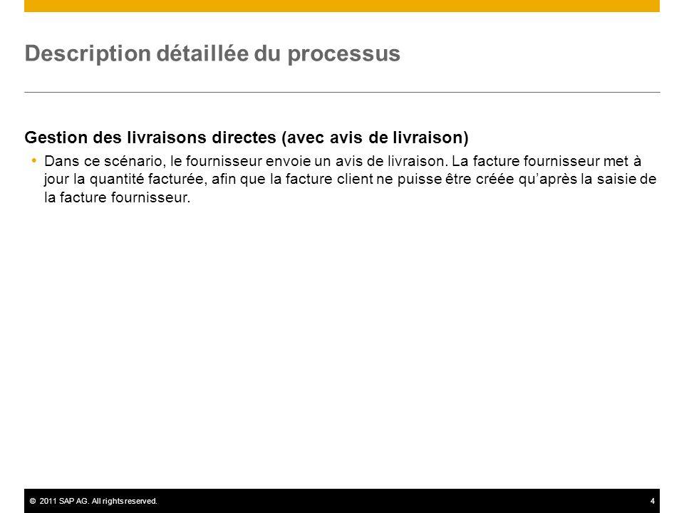 ©2011 SAP AG. All rights reserved.4 Description détaillée du processus Gestion des livraisons directes (avec avis de livraison) Dans ce scénario, le f