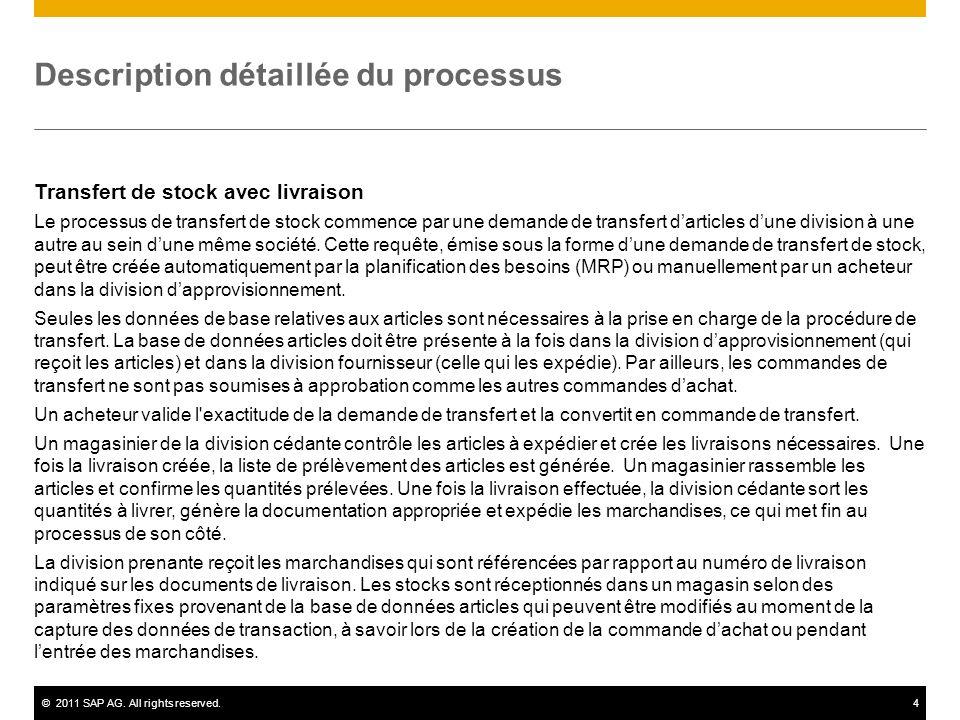 ©2011 SAP AG. All rights reserved.4 Description détaillée du processus Transfert de stock avec livraison Le processus de transfert de stock commence p