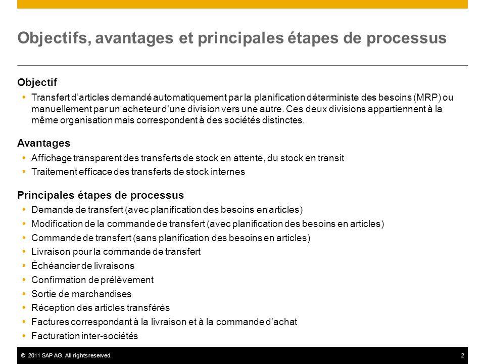 ©2011 SAP AG. All rights reserved.2 Objectifs, avantages et principales étapes de processus Objectif Transfert darticles demandé automatiquement par l