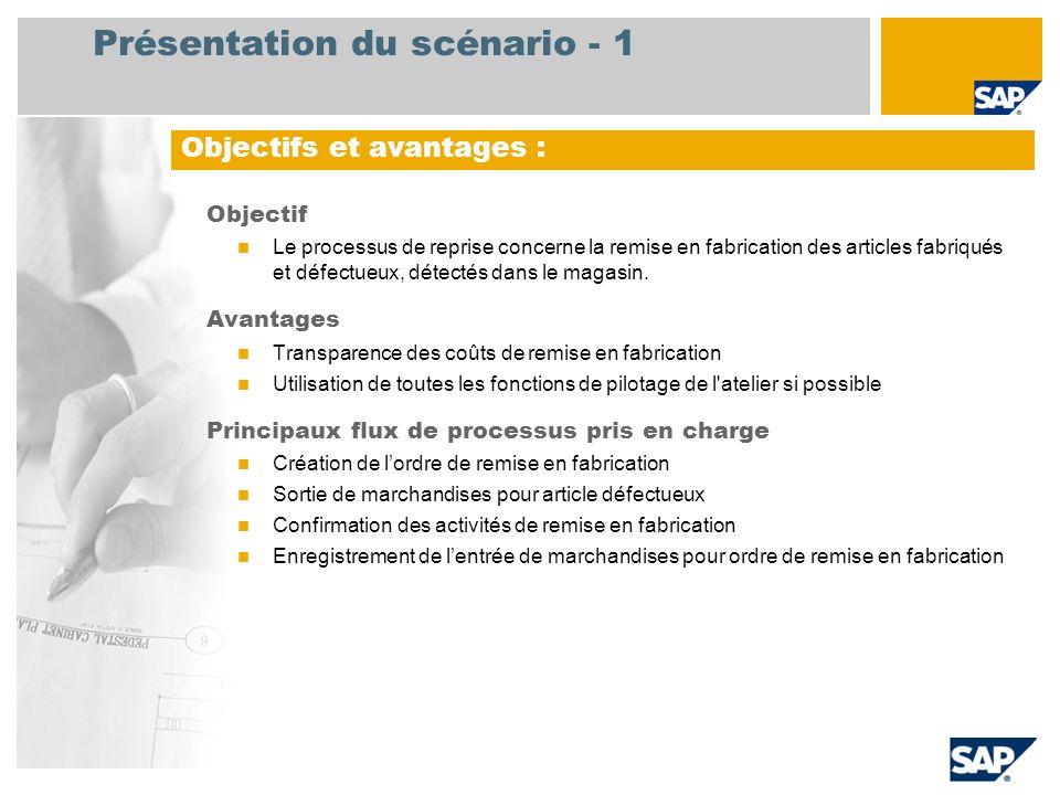 Présentation du scénario - 2 Obligatoire SAP enhancement package 4 for SAP ERP 6.0 Rôles utilisateurs impliqués dans les flux de processus Fabrication Magasinier Planificateur de production Responsable de production Spécialiste de latelier de Production Applications SAP requises :