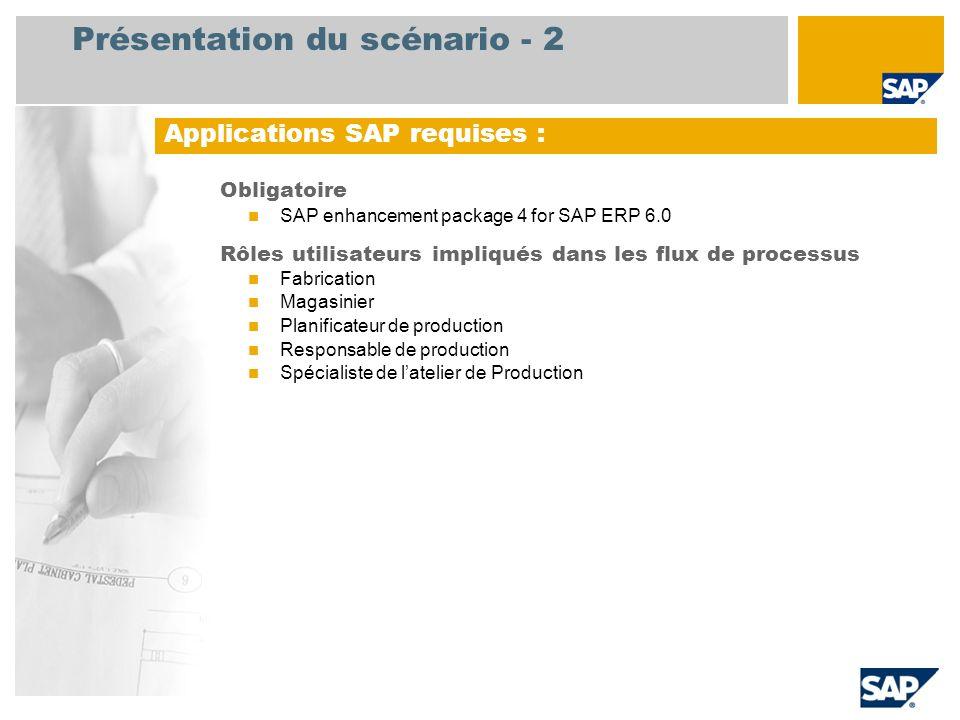 Présentation du scénario - 2 Obligatoire SAP enhancement package 4 for SAP ERP 6.0 Rôles utilisateurs impliqués dans les flux de processus Fabrication
