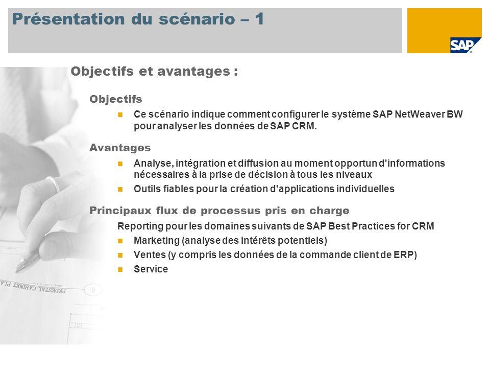 Présentation du scénario – 2 Obligatoire SAP NetWeaver BW SAP CRM 7.0 SAP ECC 6.0 Rôles utilisateur impliqués Utilisateur responsable de l analyse des données Applications SAP requises : Les principaux rapports sont décrits dans les diapositives suivantes à titre de synthèse du scénario présenté dans ce document.