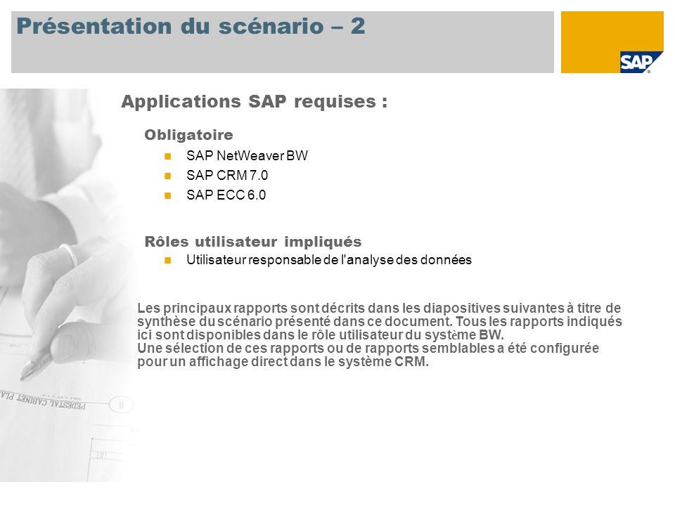 Présentation du scénario – 2 Obligatoire SAP NetWeaver BW SAP CRM 7.0 SAP ECC 6.0 Rôles utilisateur impliqués Utilisateur responsable de l'analyse des