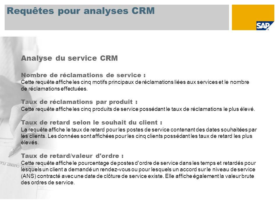 Requêtes pour analyses CRM Requêtes supplémentaires : Vous trouverez des requêtes supplémentaires pour les analyses CRM dans la documentation en ligne SAP (sélectionner l hyperlien dans le menu contextuel) : http://help.sap.com/saphelp_nw04/helpdata/en/04/47a46e4e81ab4281bfb3bbd14825ca/frameset.htm