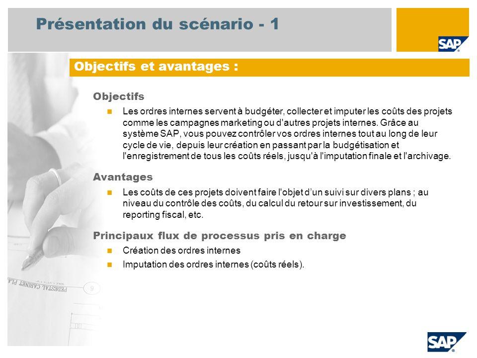 Présentation du scénario - 1 Objectifs Les ordres internes servent à budgéter, collecter et imputer les coûts des projets comme les campagnes marketin