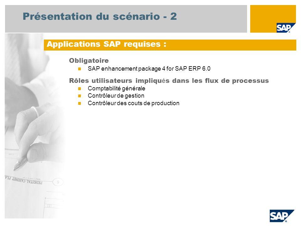 Présentation du scénario - 2 Obligatoire SAP enhancement package 4 for SAP ERP 6.0 Rôles utilisateurs impliqu é s dans les flux de processus Comptabil