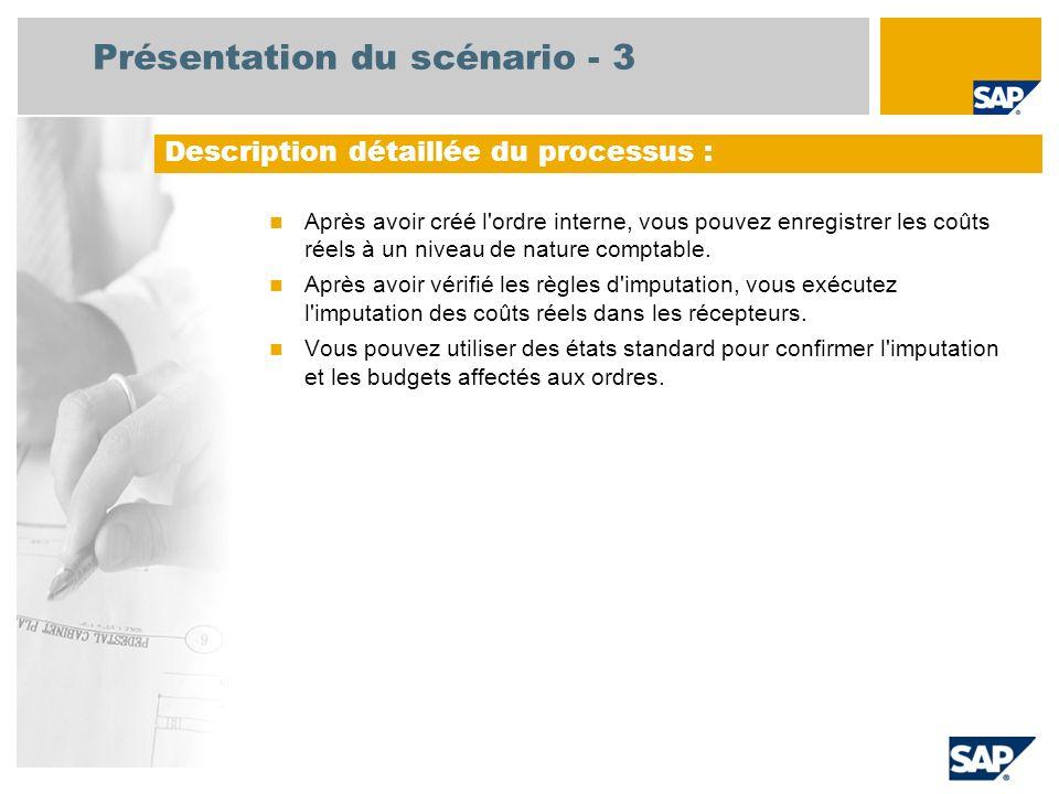 Présentation du scénario - 3 Après avoir créé l'ordre interne, vous pouvez enregistrer les coûts réels à un niveau de nature comptable. Après avoir vé
