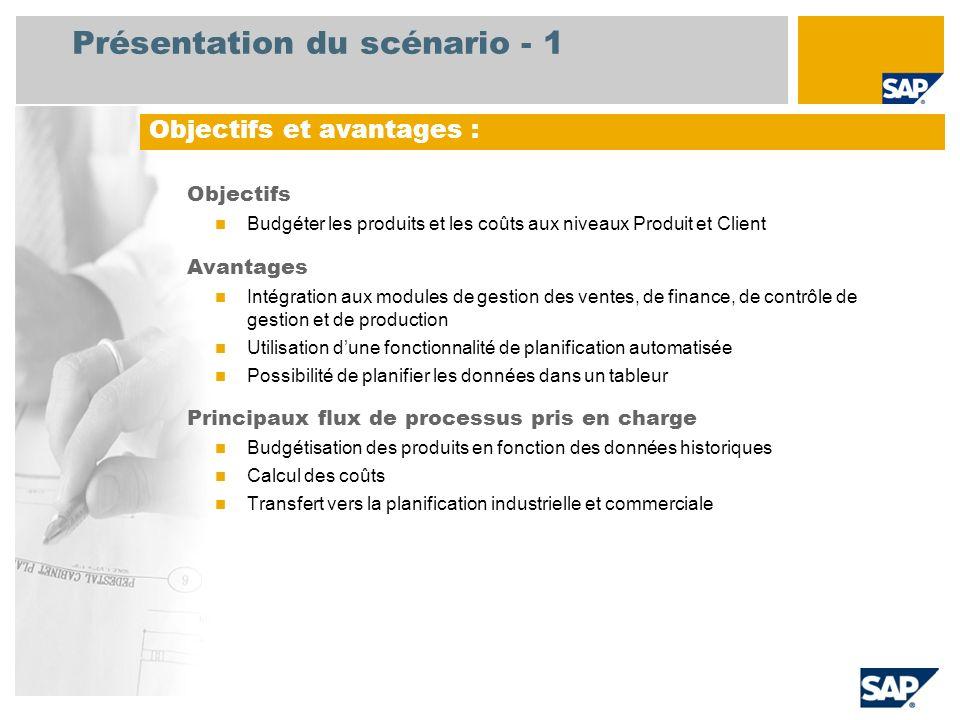 Présentation du scénario - 1 Objectifs Budgéter les produits et les coûts aux niveaux Produit et Client Avantages Intégration aux modules de gestion d