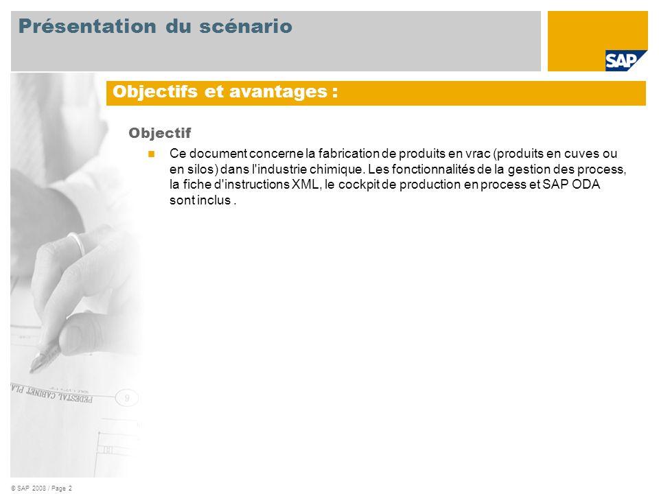 © SAP 2008 / Page 3 Obligatoire SAP ECC 6.0 EhP3 Rôles utilisateur impliqués dans les flux de processus Magasinier Planificateur de la production Expert Fabrication Spécialiste de la qualité Bureau d études Applications SAP requises : Présentation du scénario