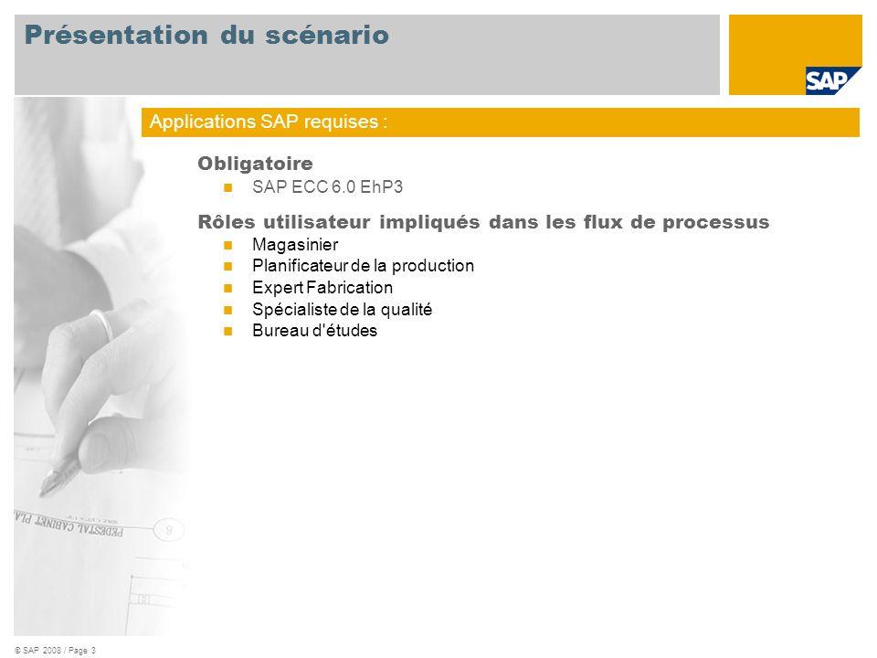 © SAP 2008 / Page 3 Obligatoire SAP ECC 6.0 EhP3 Rôles utilisateur impliqués dans les flux de processus Magasinier Planificateur de la production Expe