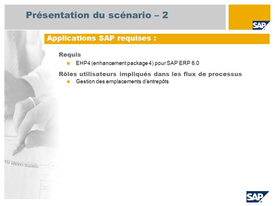 Requis EHP4 (enhancement package 4) pour SAP ERP 6.0 Rôles utilisateurs impliqués dans les flux de processus Gestion des emplacements d'entrepôts Appl