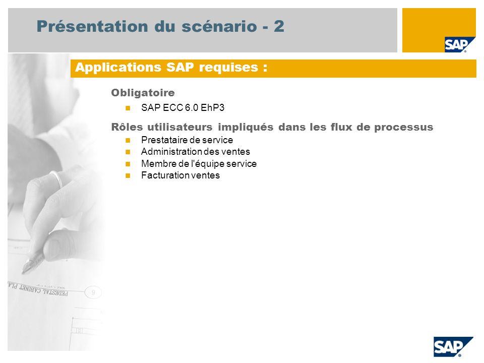 Présentation du scénario - 2 Obligatoire SAP ECC 6.0 EhP3 Rôles utilisateurs impliqués dans les flux de processus Prestataire de service Administratio