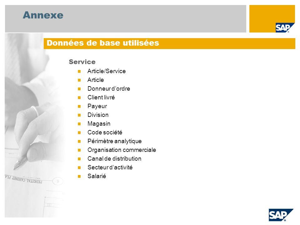 Annexe Service Article/Service Article Donneur dordre Client livré Payeur Division Magasin Code société Périmètre analytique Organisation commerciale