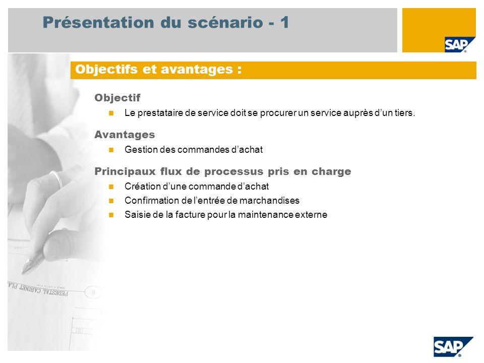 Présentation du scénario - 1 Objectif Le prestataire de service doit se procurer un service auprès dun tiers. Avantages Gestion des commandes dachat P