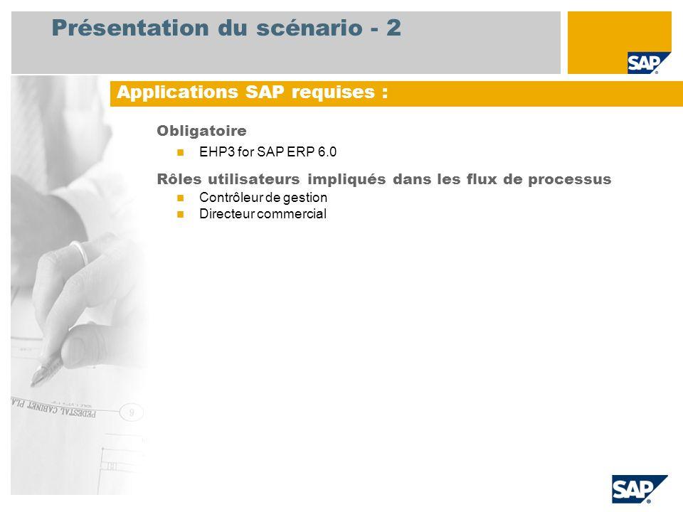 Présentation du scénario - 2 Obligatoire EHP3 for SAP ERP 6.0 Rôles utilisateurs impliqués dans les flux de processus Contrôleur de gestion Directeur