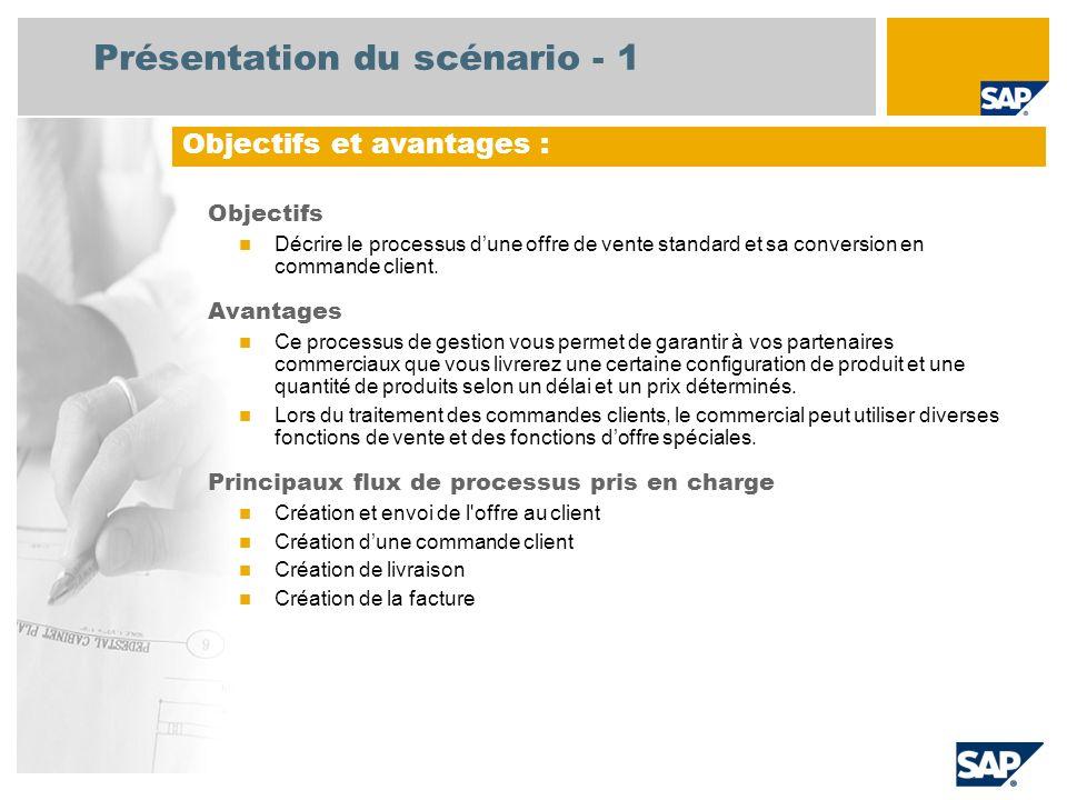 Présentation du scénario - 1 Objectifs Décrire le processus dune offre de vente standard et sa conversion en commande client. Avantages Ce processus d