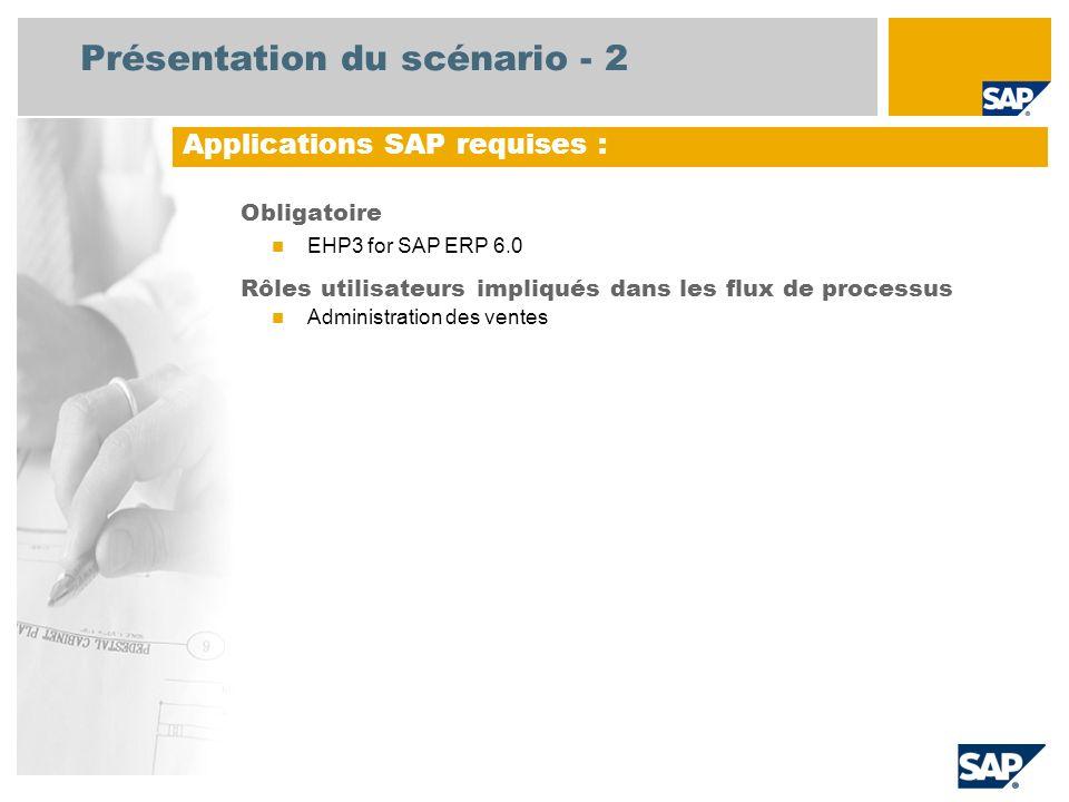 Présentation du scénario - 2 Obligatoire EHP3 for SAP ERP 6.0 Rôles utilisateurs impliqués dans les flux de processus Administration des ventes Applic